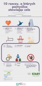 10-rzeczy-o-ktorych-pomyslisz-stawiajac-cele